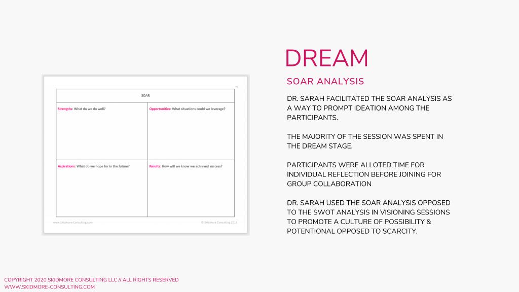 Case Study // Visioning Session // Dream // Skidmore Consulting