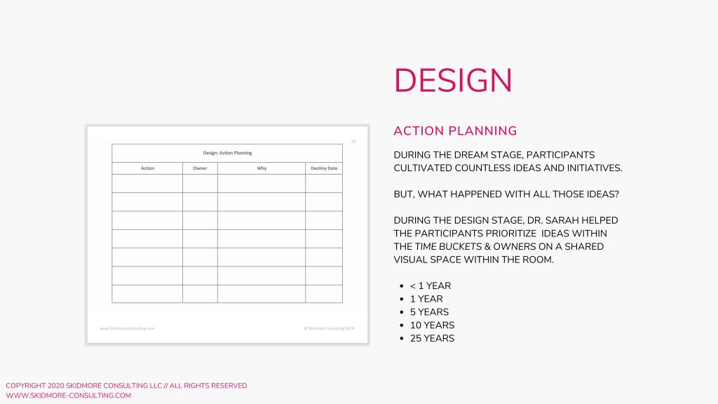 Case Study // Visioning Session // Design // Skidmore Consulting